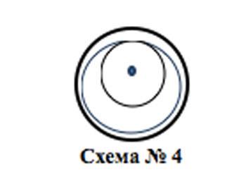 схема 4 Корона гордыни